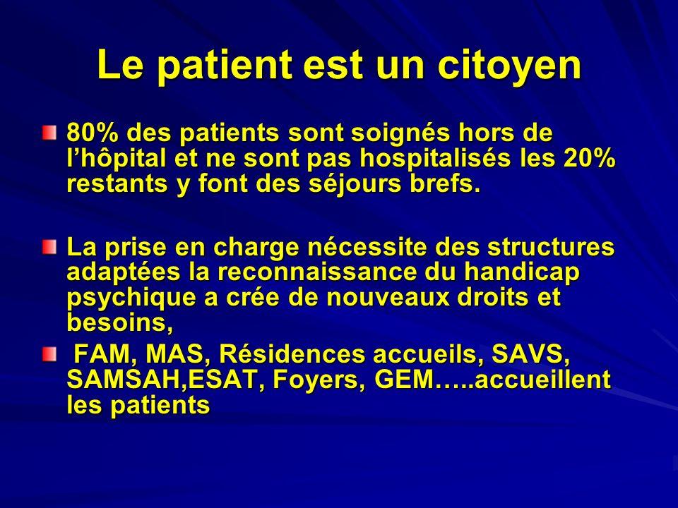 Le patient est un citoyen 80% des patients sont soignés hors de lhôpital et ne sont pas hospitalisés les 20% restants y font des séjours brefs. La pri