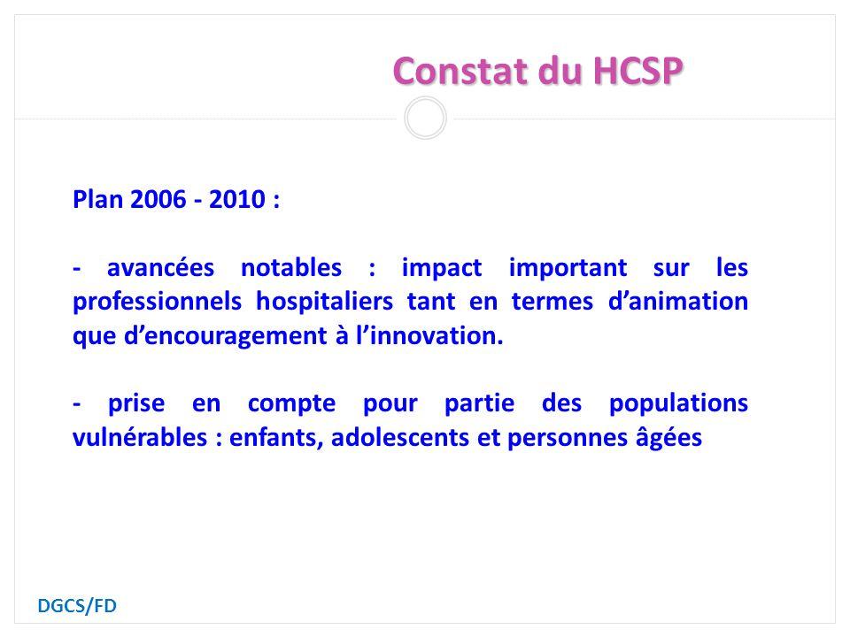 Constat du HCSP DGCS/FD Plan 2006 - 2010 : - avancées notables : impact important sur les professionnels hospitaliers tant en termes danimation que dencouragement à linnovation.