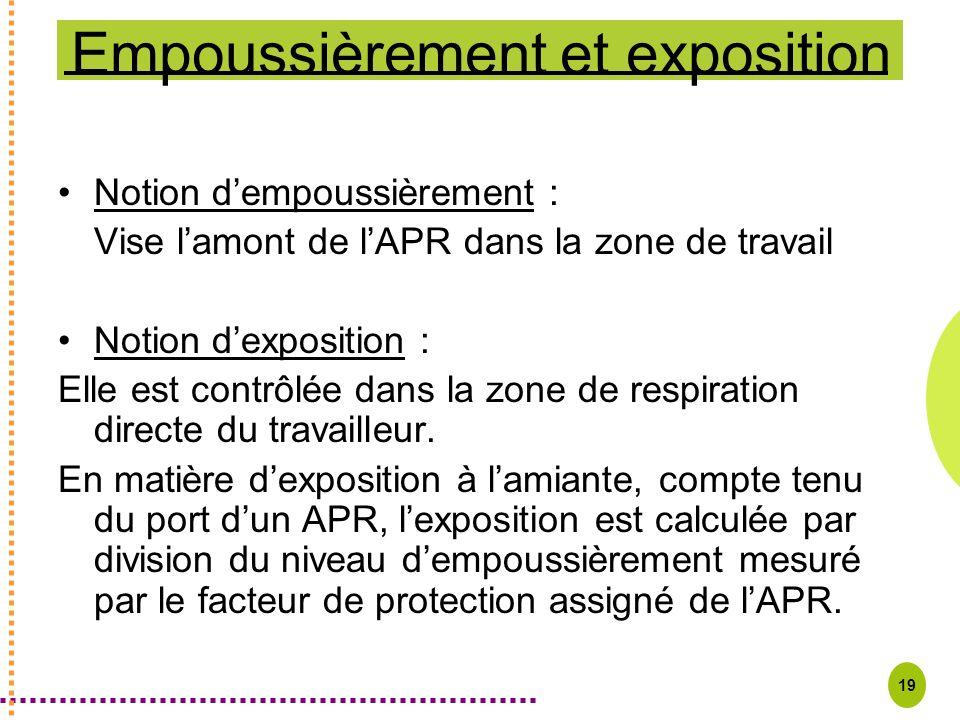19 Empoussièrement et exposition Notion dempoussièrement : Vise lamont de lAPR dans la zone de travail Notion dexposition : Elle est contrôlée dans la