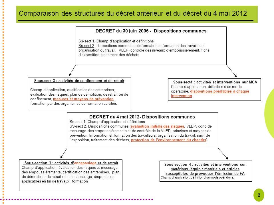2 Comparaison des structures du décret antérieur et du décret du 4 mai 2012 Sous-sect 3 : activités de confinement et de retrait Champ dapplication, q