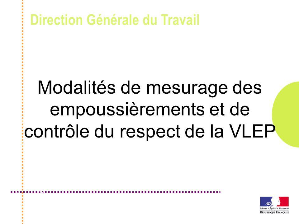 Direction Générale du Travail Modalités de mesurage des empoussièrements et de contrôle du respect de la VLEP