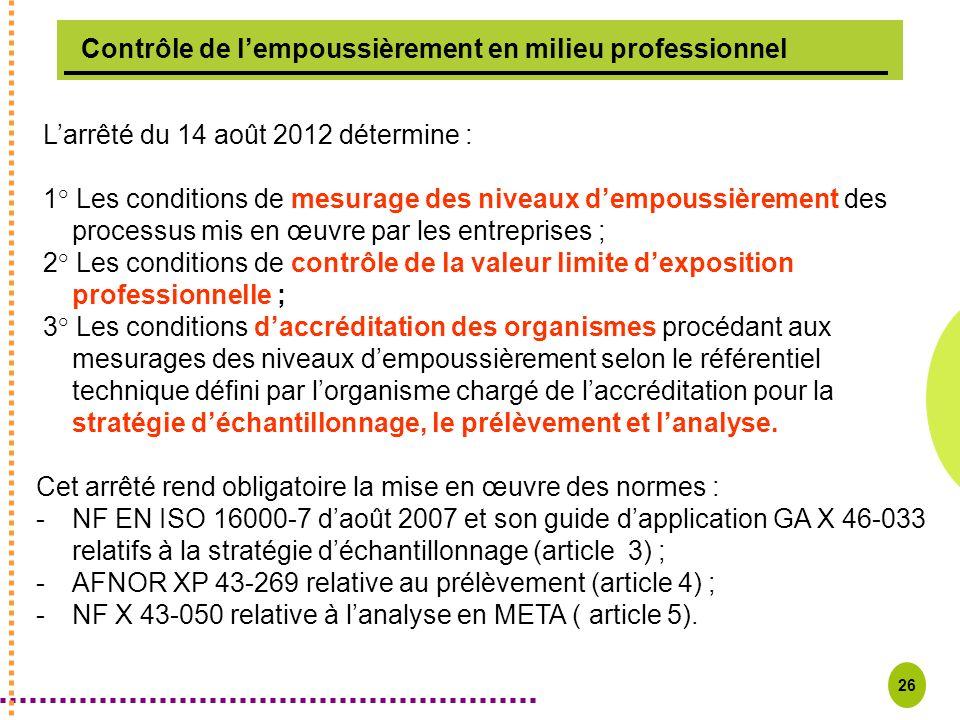 26 Larrêté du 14 août 2012 détermine : 1° Les conditions de mesurage des niveaux dempoussièrement des processus mis en œuvre par les entreprises ; 2°