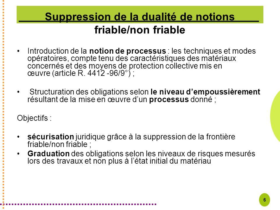 6 Suppression de la dualité de notions friable/non friable Introduction de la notion de processus : les techniques et modes opératoires, compte tenu d