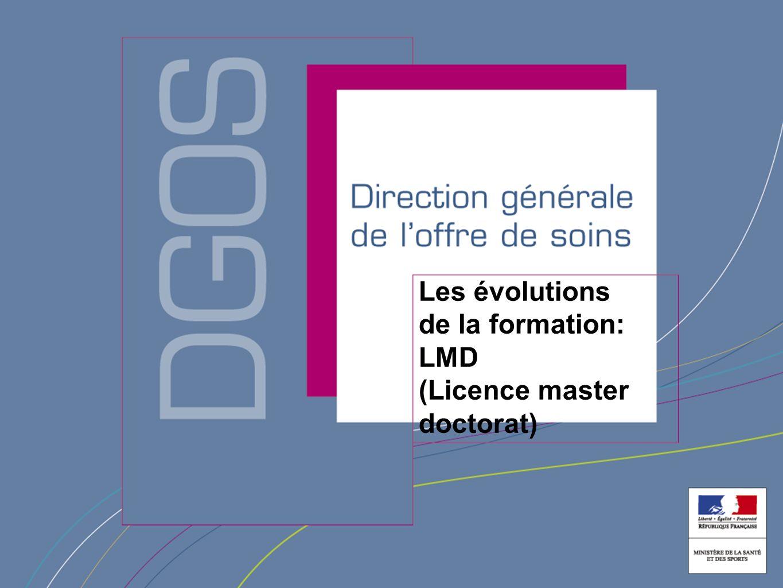Direction générale de loffre de soin Les évolutions de la formation: LMD (Licence master doctorat)