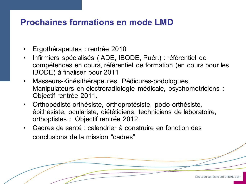 Direction générale de loffre de soin Prochaines formations en mode LMD Ergothérapeutes : rentrée 2010 Infirmiers spécialisés (IADE, IBODE, Puér.) : référentiel de compétences en cours, référentiel de formation (en cours pour les IBODE) à finaliser pour 2011 Masseurs-Kinésithérapeutes, Pédicures-podologues, Manipulateurs en électroradiologie médicale, psychomotriciens : Objectif rentrée 2011.