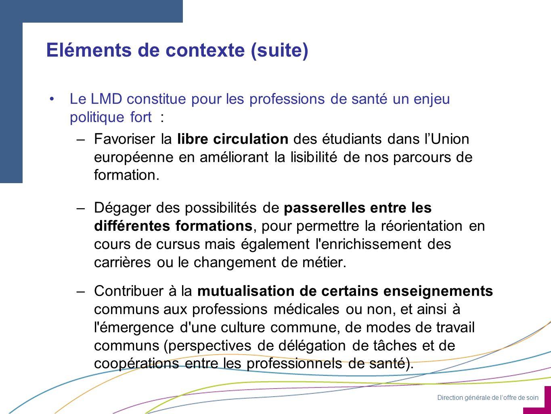 Direction générale de loffre de soin Eléments de contexte (suite) Le LMD constitue pour les professions de santé un enjeu politique fort : –Favoriser la libre circulation des étudiants dans lUnion européenne en améliorant la lisibilité de nos parcours de formation.