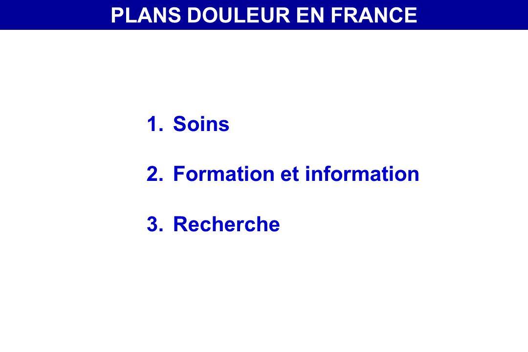 PLANS DOULEUR EN FRANCE 1.Soins 2.Formation et information 3.Recherche