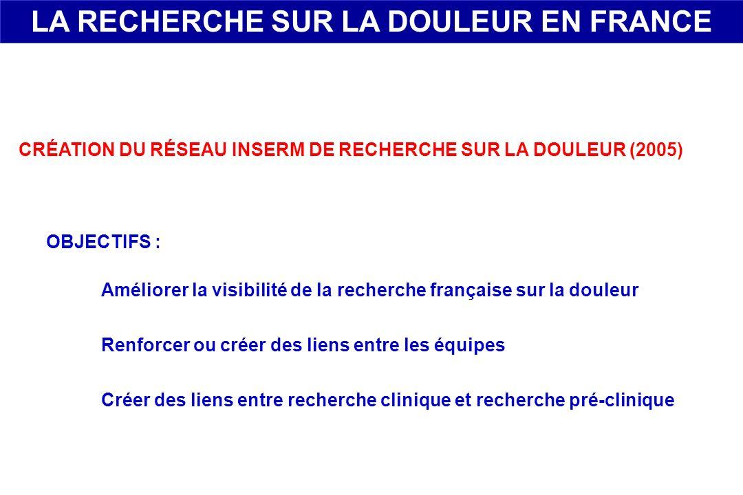 CRÉATION DU RÉSEAU INSERM DE RECHERCHE SUR LA DOULEUR (2005) OBJECTIFS : Améliorer la visibilité de la recherche française sur la douleur Renforcer ou