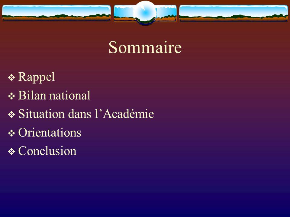 Sommaire Rappel Bilan national Situation dans lAcadémie Orientations Conclusion