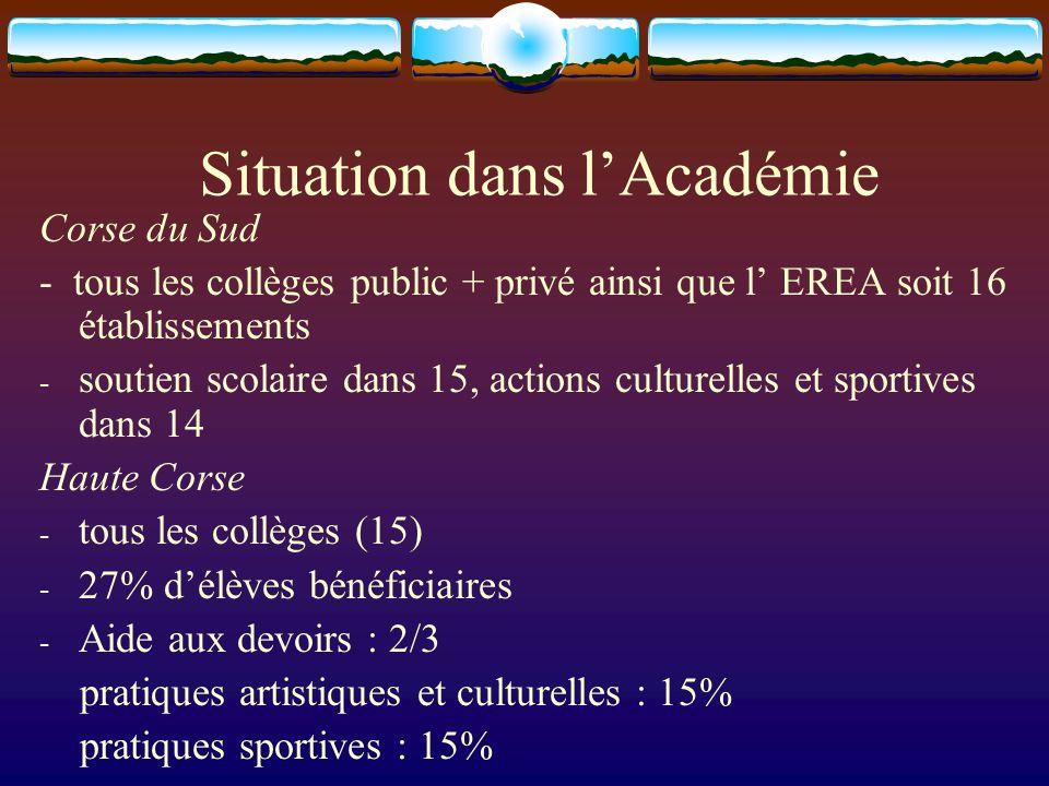 Situation dans lAcadémie Corse du Sud - tous les collèges public + privé ainsi que l EREA soit 16 établissements - soutien scolaire dans 15, actions culturelles et sportives dans 14 Haute Corse - tous les collèges (15) - 27% délèves bénéficiaires - Aide aux devoirs : 2/3 pratiques artistiques et culturelles : 15% pratiques sportives : 15%