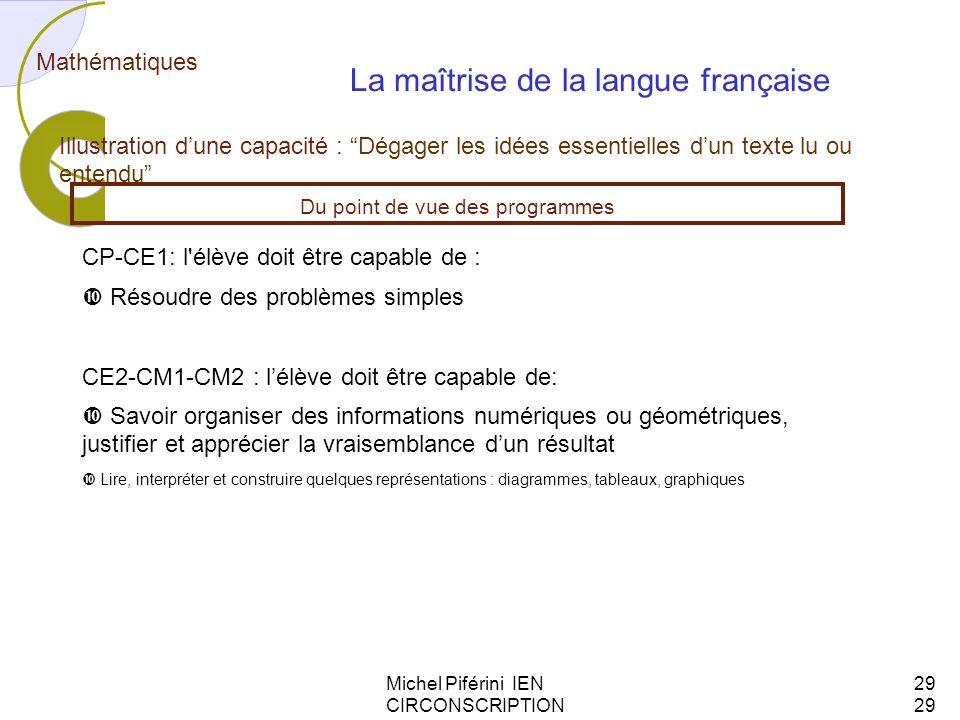 Michel Piférini IEN CIRCONSCRIPTION AJACCIO 129 Mathématiques La maîtrise de la langue française Illustration dune capacité : Dégager les idées essent