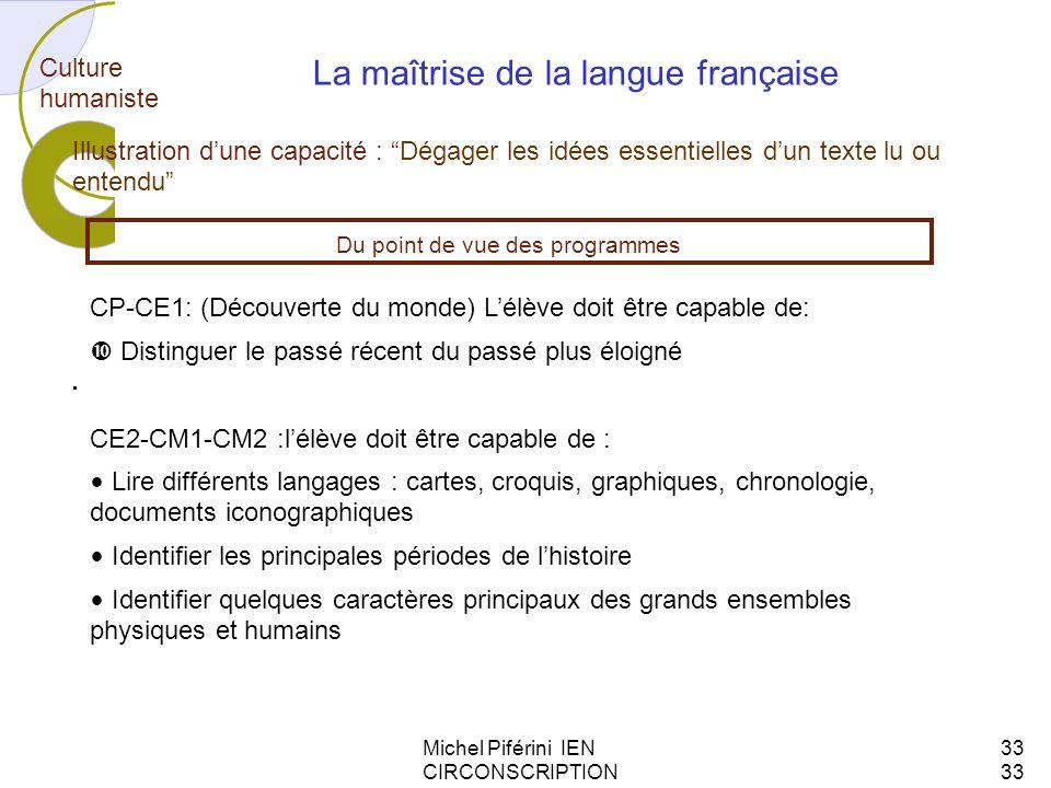 Michel Piférini IEN CIRCONSCRIPTION AJACCIO 133 Culture humaniste La maîtrise de la langue française Illustration dune capacité : Dégager les idées es
