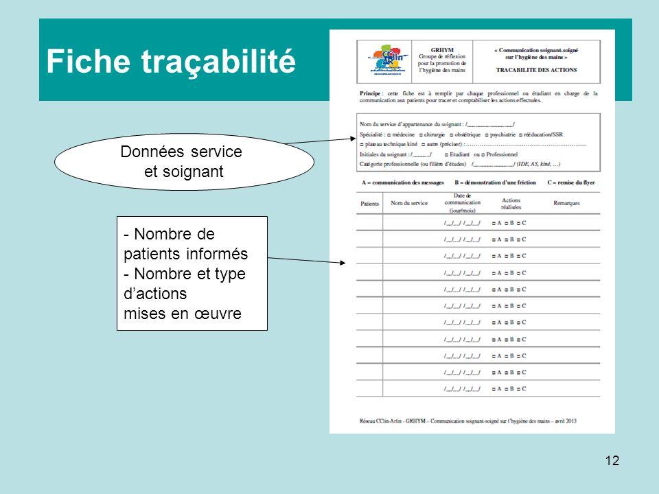 12 Fiche traçabilité Données service et soignant - Nombre de patients informés - Nombre et type dactions mises en œuvre