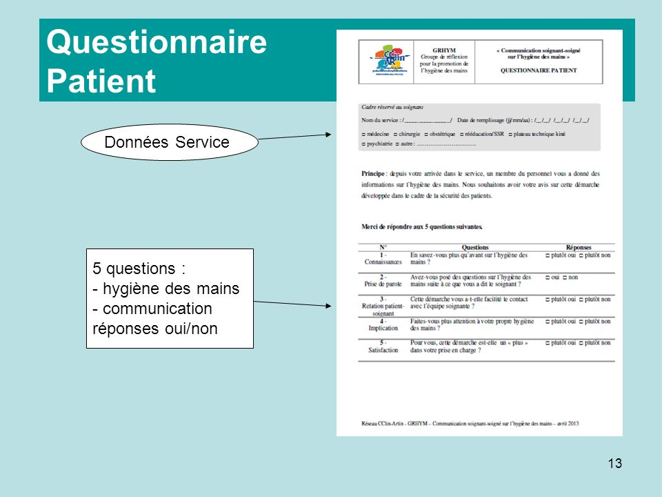13 Questionnaire Patient Données Service 5 questions : - hygiène des mains - communication réponses oui/non