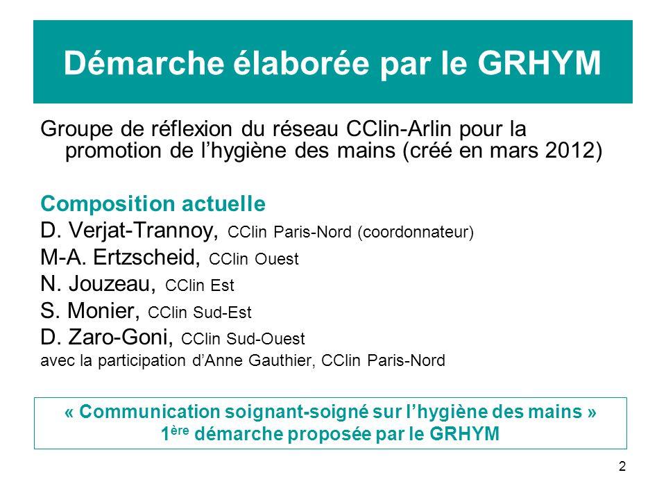 2 Démarche élaborée par le GRHYM Groupe de réflexion du réseau CClin-Arlin pour la promotion de lhygiène des mains (créé en mars 2012) Composition actuelle D.