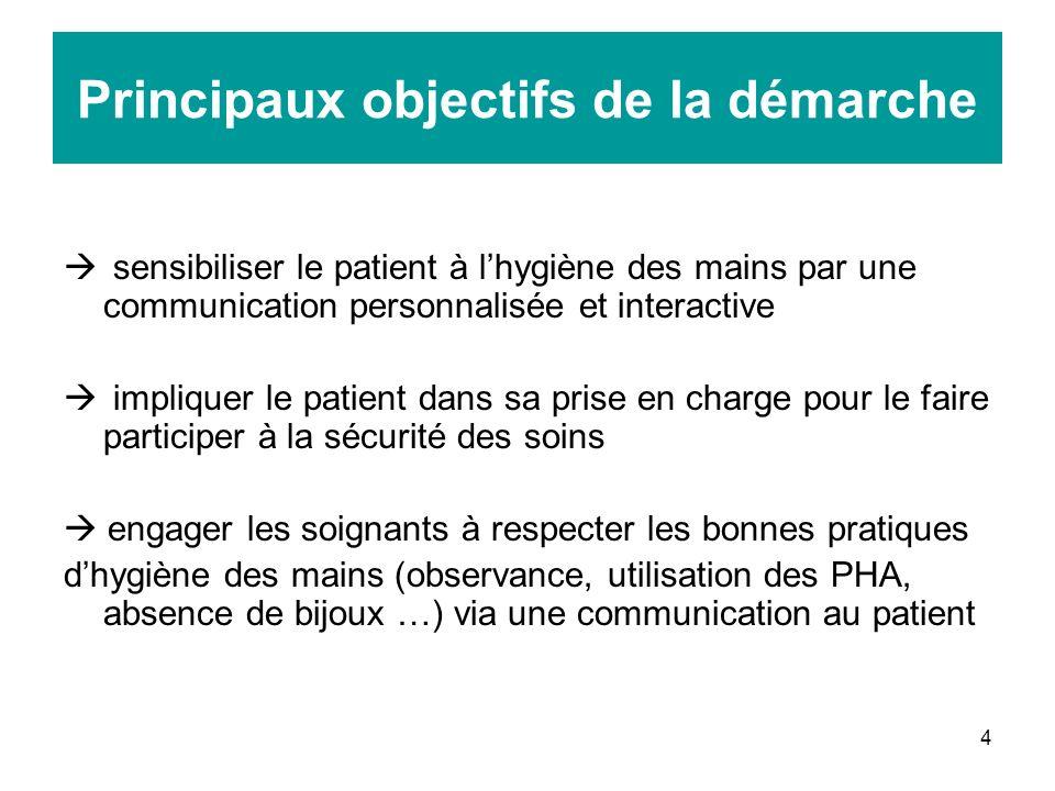 4 Principaux objectifs de la démarche sensibiliser le patient à lhygiène des mains par une communication personnalisée et interactive impliquer le pat