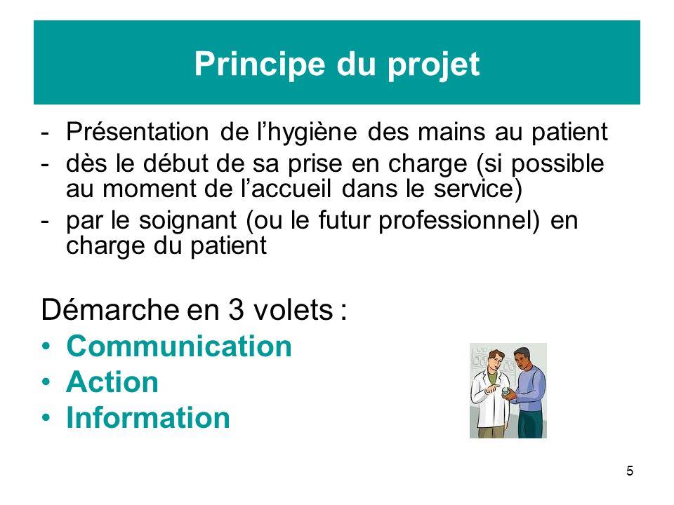 5 Principe du projet -Présentation de lhygiène des mains au patient -dès le début de sa prise en charge (si possible au moment de laccueil dans le service) -par le soignant (ou le futur professionnel) en charge du patient Démarche en 3 volets : Communication Action Information