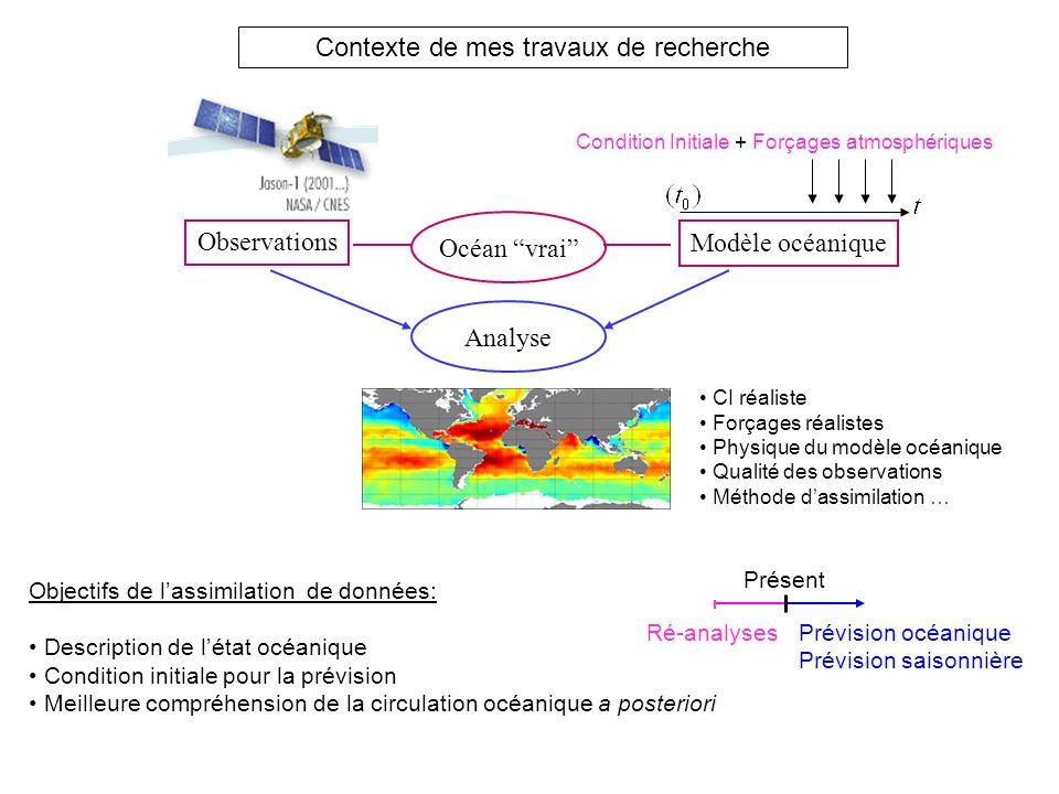 Analyse Océan vrai Observations Modèle océanique Condition InitialeForçages atmosphériques+ CI réaliste Forçages réalistes Physique du modèle océaniqu