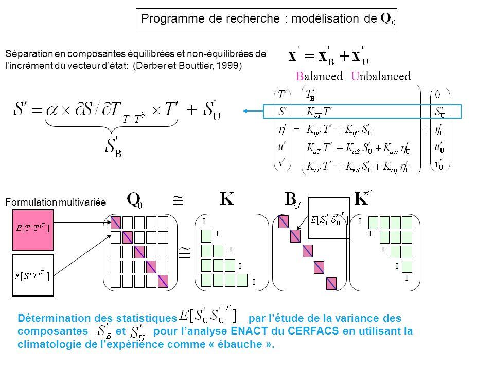 I I I I I I I I I I Séparation en composantes équilibrées et non-équilibrées de lincrément du vecteur détat: (Derber et Bouttier, 1999) BalancedUnbala
