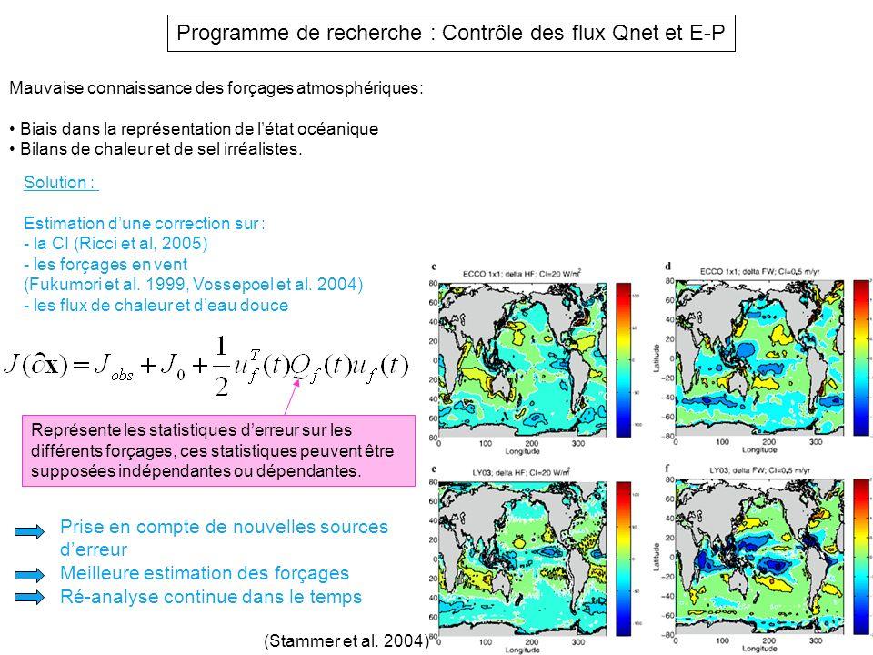 Programme de recherche : Contrôle des flux Qnet et E-P (Stammer et al. 2004) Mauvaise connaissance des forçages atmosphériques: Biais dans la représen