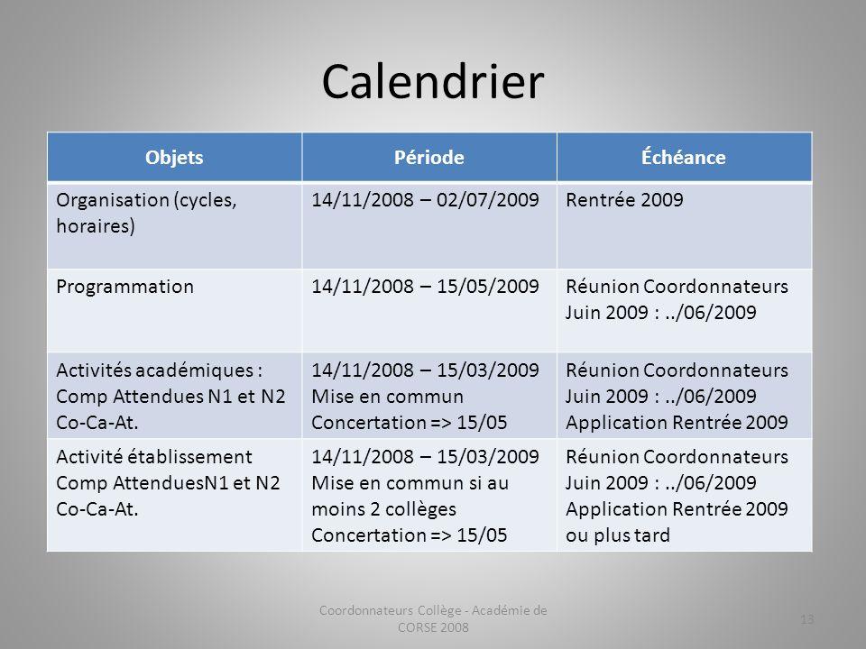 Calendrier Coordonnateurs Collège - Académie de CORSE 2008 13 ObjetsPériodeÉchéance Organisation (cycles, horaires) 14/11/2008 – 02/07/2009Rentrée 200