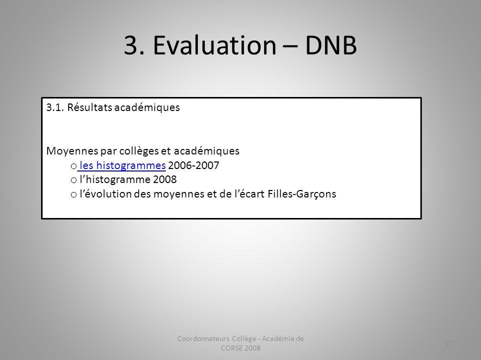 3. Evaluation – DNB Coordonnateurs Collège - Académie de CORSE 2008 17 3.1. Résultats académiques Moyennes par collèges et académiques o les histogram