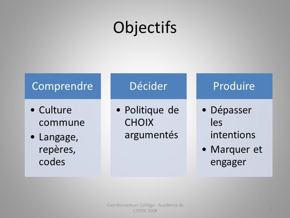 Objectifs Comprendre Culture commune Langage, repères, codes Décider Politique de CHOIX argumentés Produire Dépasser les intentions Marquer et engager