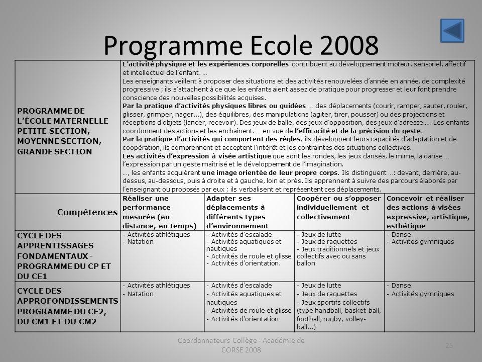 Programme Ecole 2008 Coordonnateurs Collège - Académie de CORSE 2008 25 PROGRAMME DE LÉCOLE MATERNELLE PETITE SECTION, MOYENNE SECTION, GRANDE SECTION