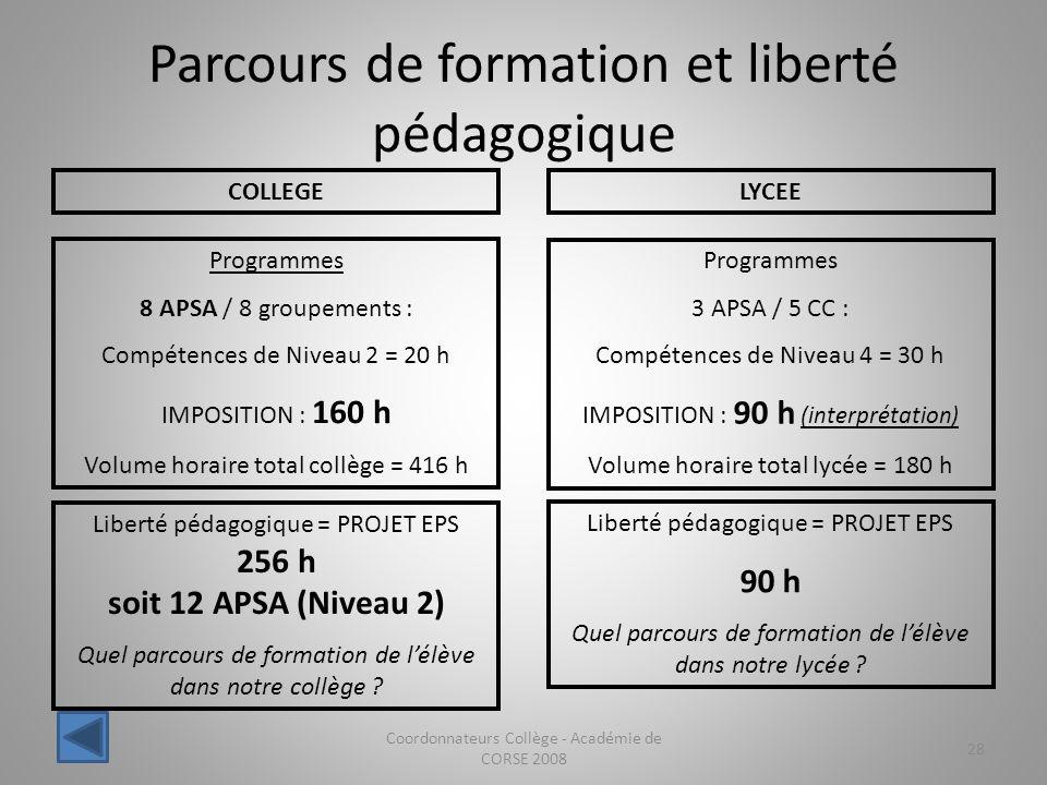 Parcours de formation et liberté pédagogique Coordonnateurs Collège - Académie de CORSE 2008 28 COLLEGELYCEE Programmes 8 APSA / 8 groupements : Compé