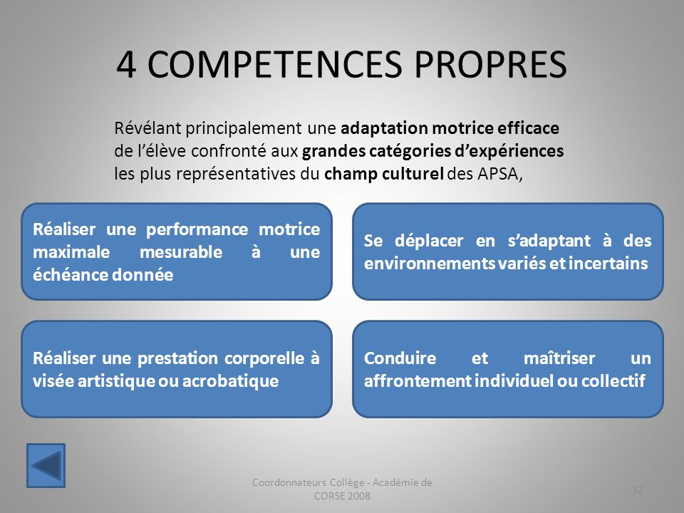 4 COMPETENCES PROPRES Coordonnateurs Collège - Académie de CORSE 2008 32 Réaliser une performance motrice maximale mesurable à une échéance donnée Réa