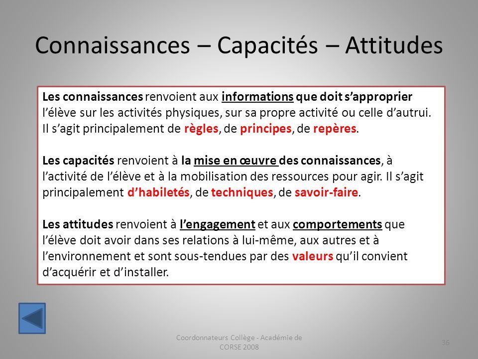 Coordonnateurs Collège - Académie de CORSE 2008 36 Connaissances – Capacités – Attitudes Les connaissances renvoient aux informations que doit sapprop