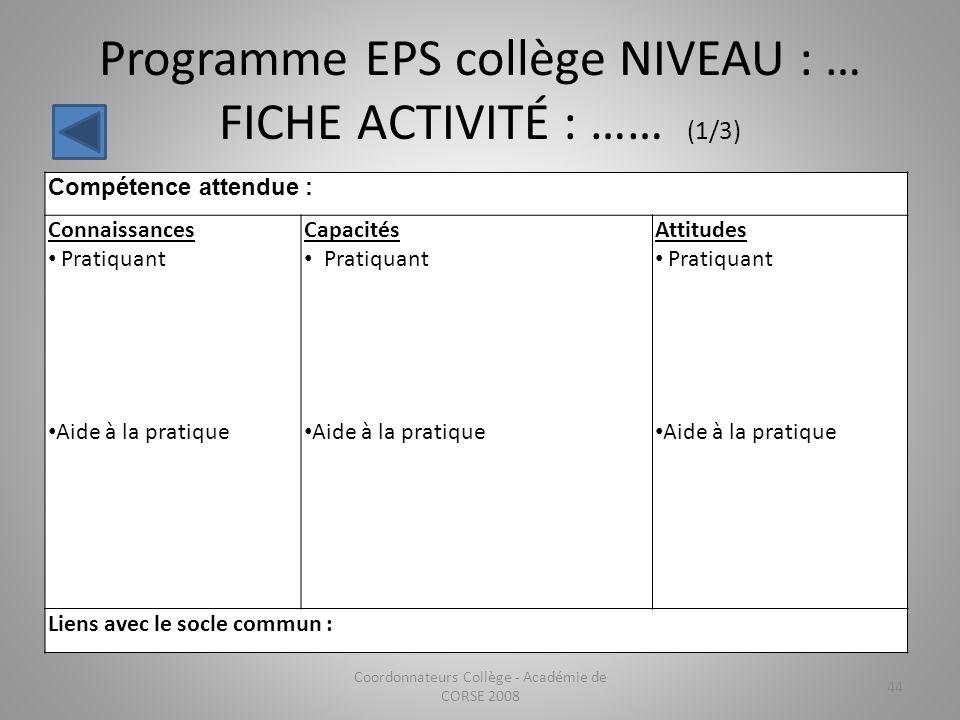 Programme EPS collège NIVEAU : … FICHE ACTIVITÉ : …… (1/3) Coordonnateurs Collège - Académie de CORSE 2008 44 Compétence attendue : Connaissances Prat