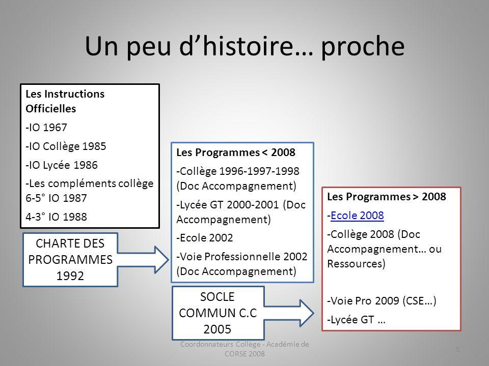 Un peu dhistoire… proche Coordonnateurs Collège - Académie de CORSE 2008 5 Les Instructions Officielles -IO 1967 -IO Collège 1985 -IO Lycée 1986 -Les