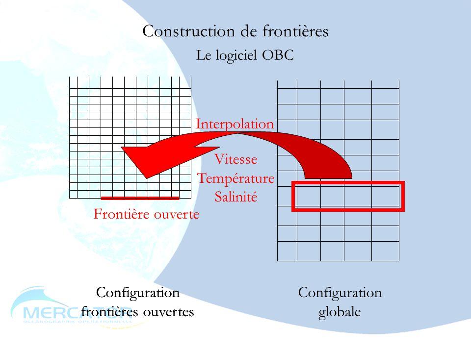 mai 20036 Le logiciel OBC Construction de frontières Développé avec IDLInterface graphiqueObjectif dergonomieVisualisation graphiques des champs avant et après interpolationPossibilité de modifier les bilans de transport à la frontière