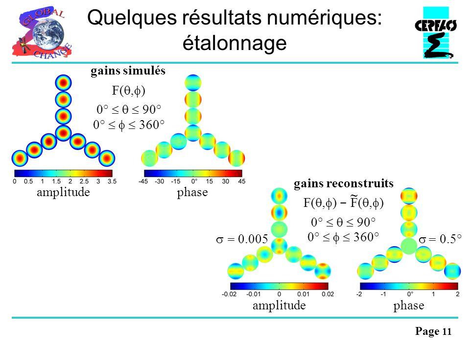 Page 11 Quelques résultats numériques: étalonnage amplitudephase F(, ) 0° 90° 0° 360° gains simulés ~ F(, ) - F(, ) 0° 90° 0° 360° = 0.005 = 0.5° gains reconstruits amplitudephase