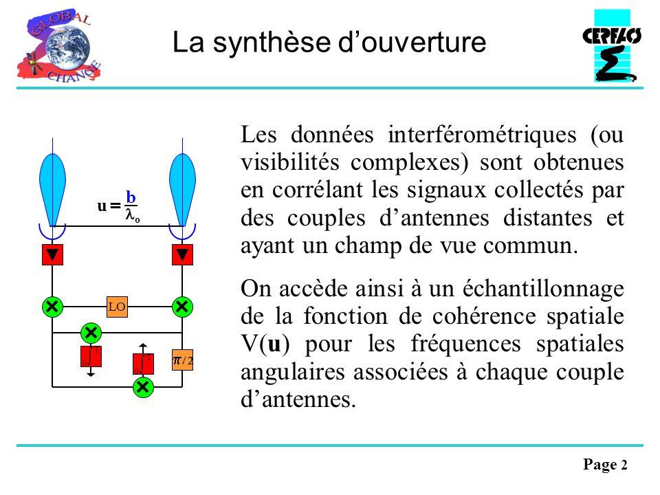 Page 3 La synthèse douverture Les données interférométriques (ou visibilités complexes) sont obtenues en corrélant les signaux collectés par des couples dantennes distantes et ayant un champ de vue commun.