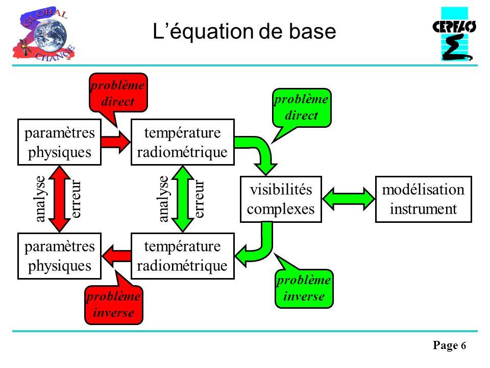 Page 6 Léquation de base visibilités complexes modélisation instrument température radiométrique paramètres physiques problème direct problème direct analyse erreur analyse erreur température radiométrique paramètres physiques problème inverse problème inverse