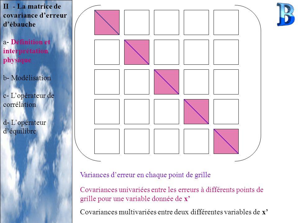 Covariances multivariées entre deux différentes variables de x Variances derreur en chaque point de grille Covariances univariées entre les erreurs à