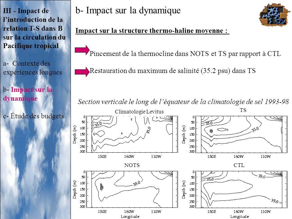 Climatologie Levitus TS NOTSCTL III - Impact de lintroduction de la relation T-S dans B sur la circulation du Pacifique tropical a- Contexte des expér