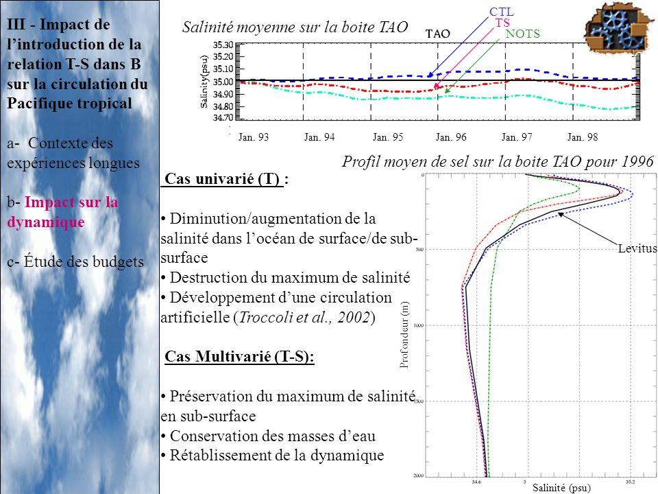 TS CTL NOTS Levitus Salinité moyenne sur la boite TAO III - Impact de lintroduction de la relation T-S dans B sur la circulation du Pacifique tropical