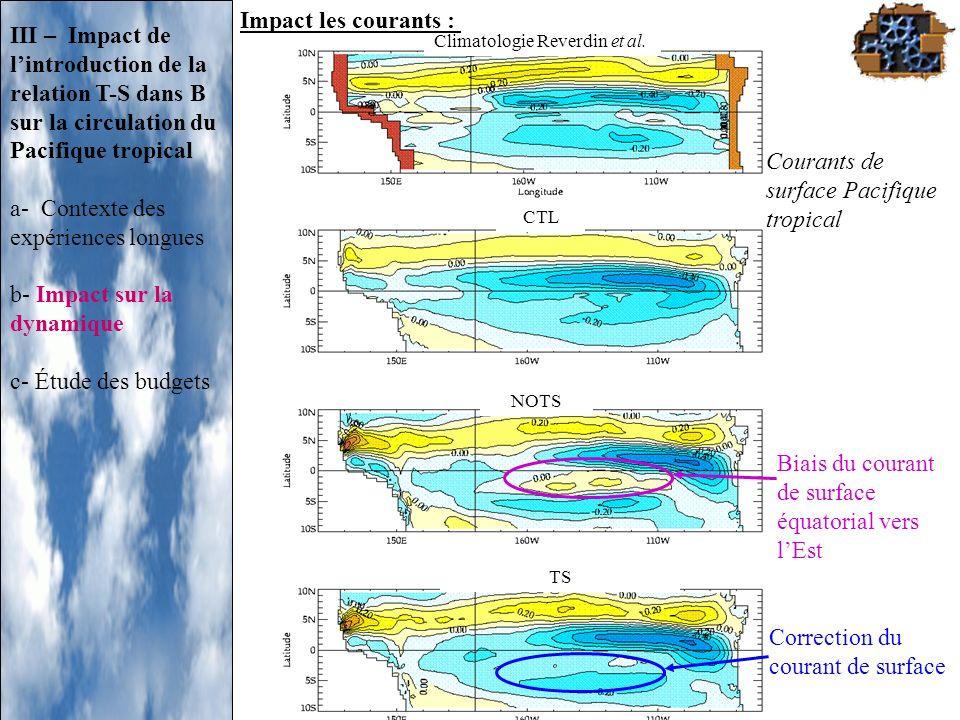 Biais du courant de surface équatorial vers lEst Correction du courant de surface Courants de surface Pacifique tropical CTL NOTS TS Climatologie Reve