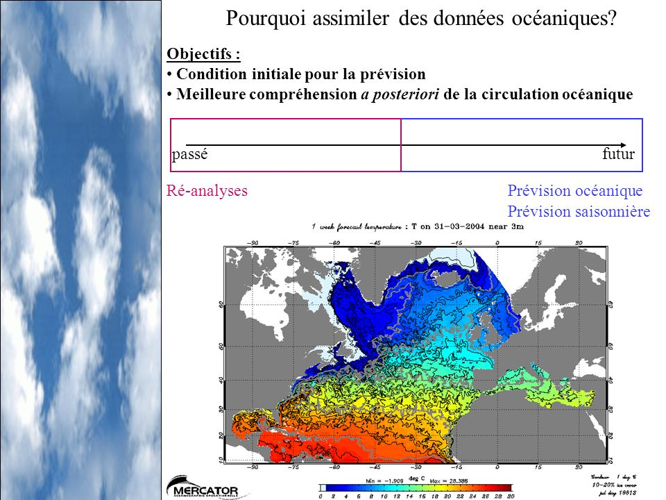 Objectifs : Condition initiale pour la prévision Meilleure compréhension a posteriori de la circulation océanique Pourquoi assimiler des données océan