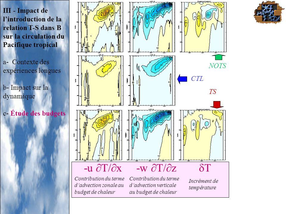 NOTS CTL TS -u T/ x -w T/ z T Contribution du terme dadvection zonale au budget de chaleur Contribution du terme dadvection verticale au budget de cha