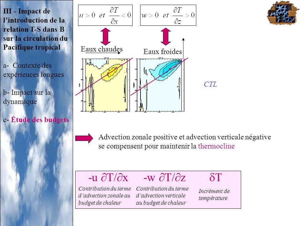 CTL Eaux chaudes -u T/ x -w T/ z T Contribution du terme dadvection zonale au budget de chaleur Contribution du terme dadvection verticale au budget d