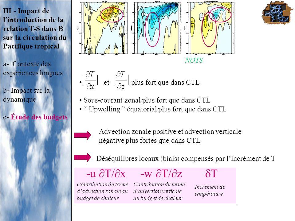 NOTS et plus fort que dans CTL Sous-courant zonal plus fort que dans CTL Upwelling équatorial plus fort que dans CTL Advection zonale positive et adve