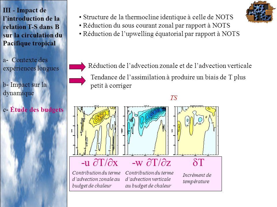 TS -u T/ x -w T/ z T Contribution du terme dadvection zonale au budget de chaleur Contribution du terme dadvection verticale au budget de chaleur Incr