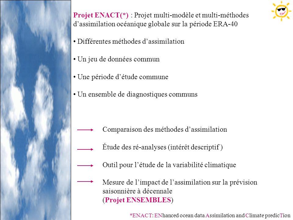 Projet ENACT(*) : Projet multi-modèle et multi-méthodes dassimilation océanique globale sur la période ERA-40 Différentes méthodes dassimilation Un je