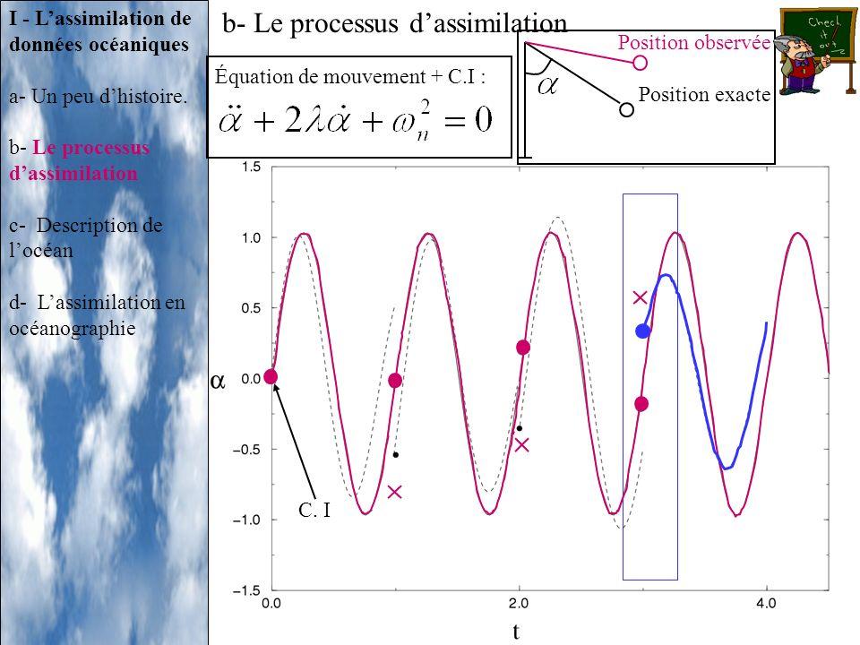 I - Lassimilation de données océaniques a- Un peu dhistoire. b- Le processus dassimilation c- Description de locéan d- Lassimilation en océanographie