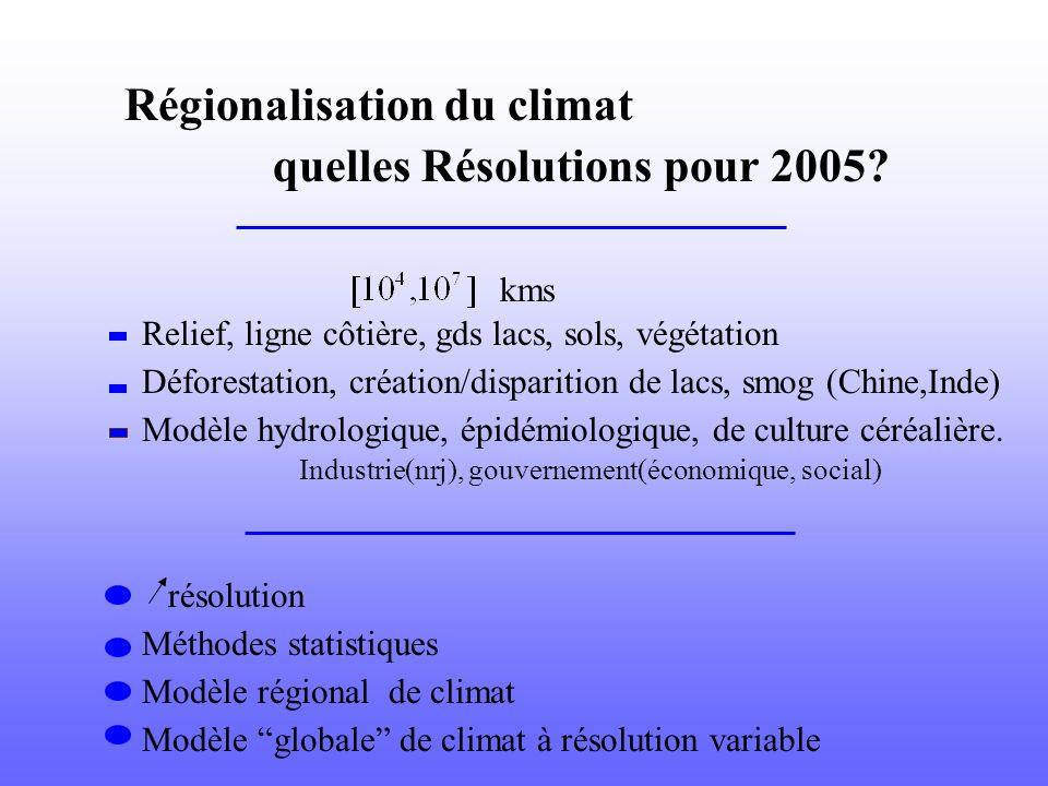 Régionalisation du climat quelles Résolutions pour 2005? Relief, ligne côtière, gds lacs, sols, végétation Industrie(nrj), gouvernement(économique, so