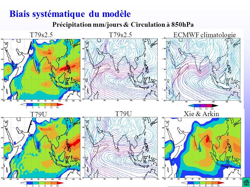 Précipitation mm/jours & Circulation à 850hPa Biais systématique du modèle Xie & Arkin T79s2.5 T79U T79s2.5ECMWF climatologie T79U
